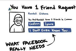 What Facebook Really Needs #humor #lol #funny