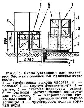 Экопоселения - строительство1 - www.eco-rus.com