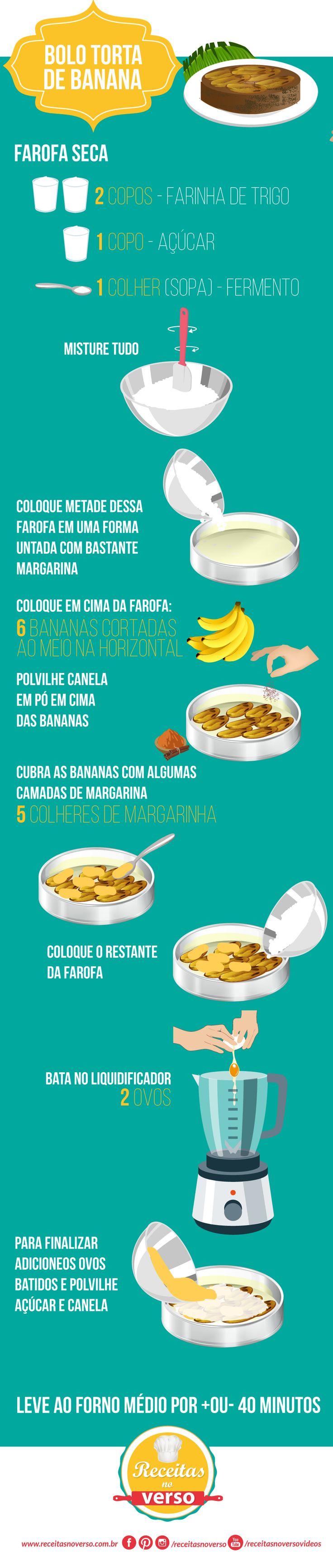 BOLO TORTA DE BANANA                                                                                                                                                                                 Mais
