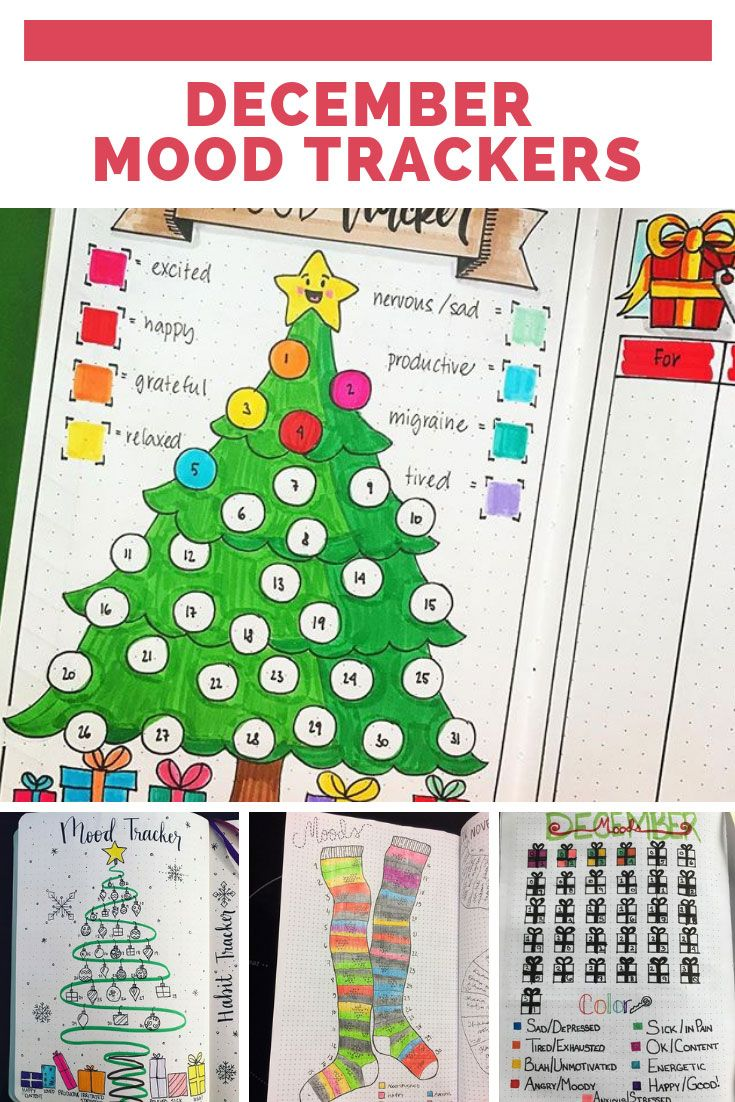 Christmas Mood Tracker Ideas {Festive spreads to track your emotions}