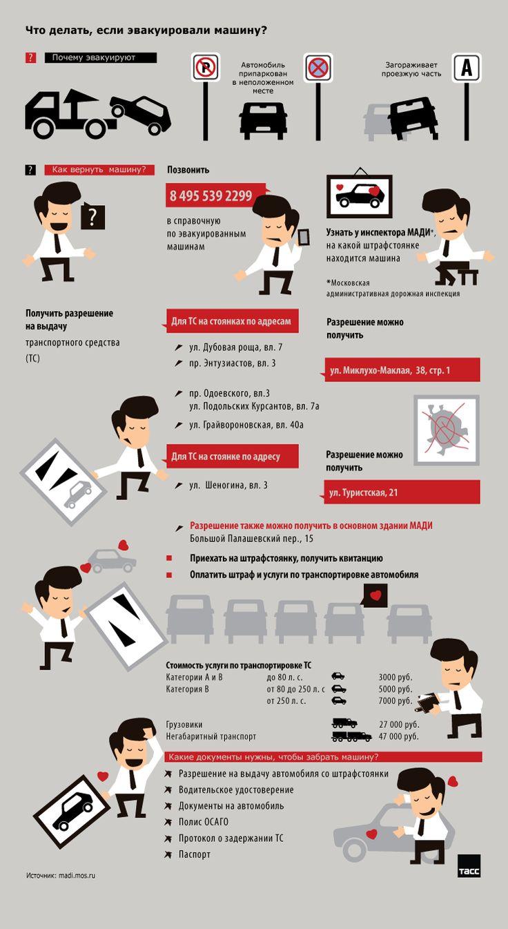 Порядок действий, если у Вас принудительно эвакуировали машину в Москве. Инфографика ТАСС