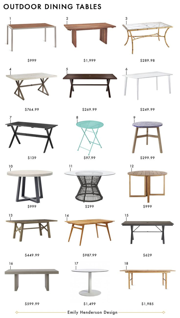 My Ultimate Patio Furniture Roundup - Emily Henderson