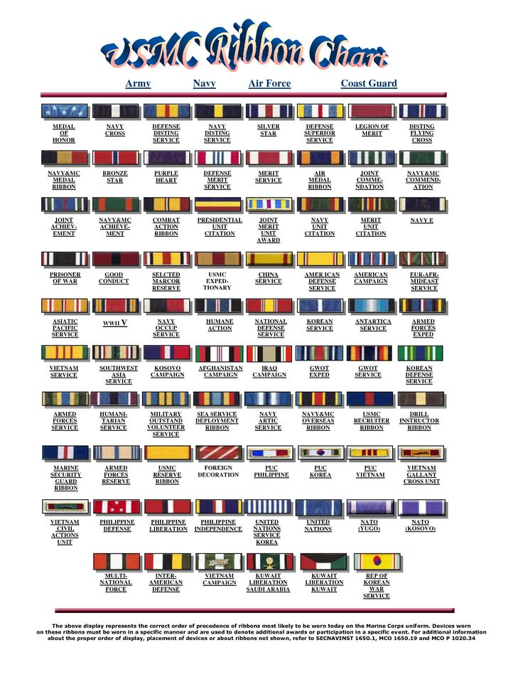 Best Usmc Ribbons Ideas Only On Pinterest Air Force Ribbons - Us marine map reading kia