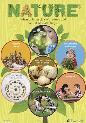 Play to Learn Poster - Nature
