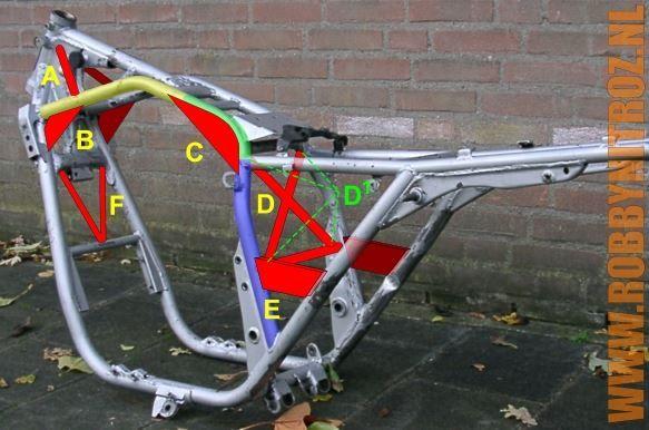 Making your GSX frame stiffer