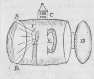 Parabolic Lantern, invented by Athanasius Kirchner