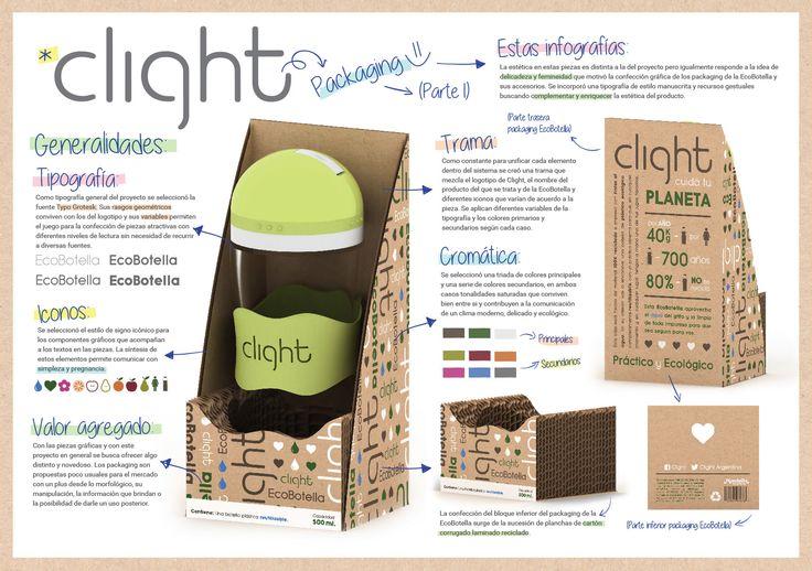 Diseño de envases y productos - Prof. Daniel Oteiza - Alumno Lucía Rivero