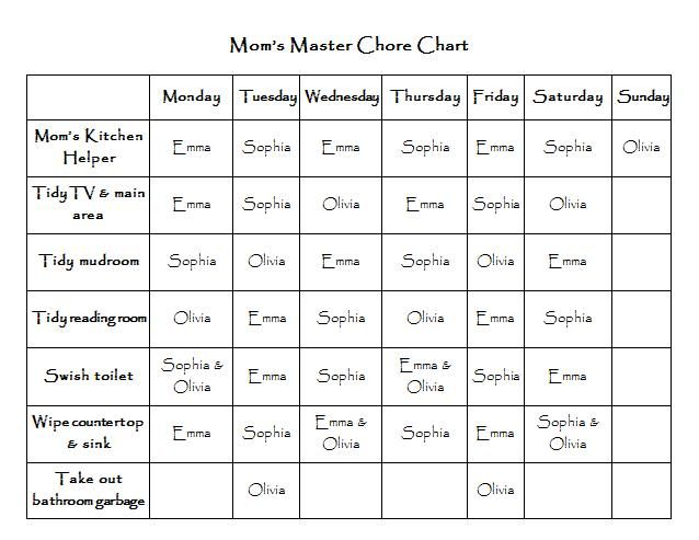 Chore List for Teens | Tammy Is Blessed: Summer Chore Charts