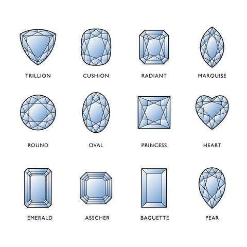 I am a fan of both the princess and cushion cuts, but this is a pretty cool guide :)