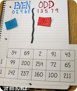 Even & Odd Math Lesson~Step into 2nd Grade with Mrs. Lemons. i should develop this into a sorting math station