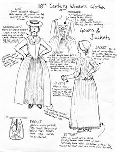 Image result for Parts of a 17th century dress