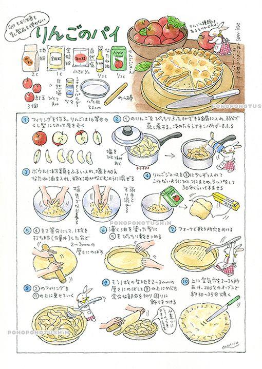 マクロビオティック りんごのパイ アップルパイ イラストレシピ。 - イラストレーター川上真理子のぽのぽの通信