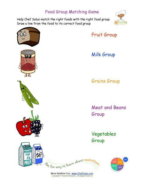 The 25 Best Food Pyramid For Kids Ideas On Pinterest