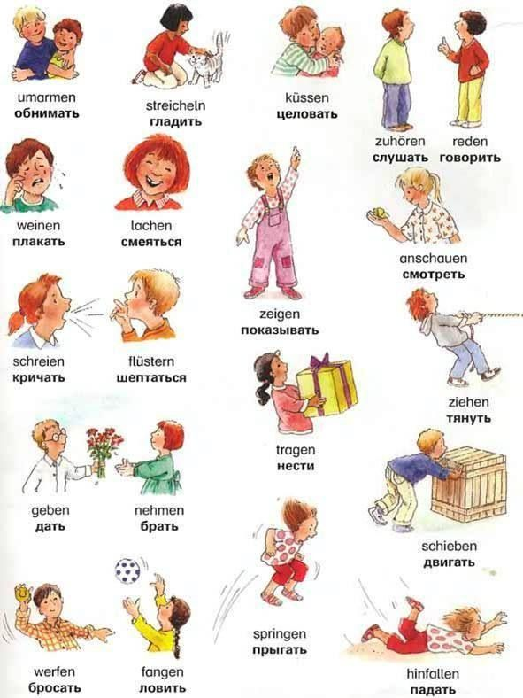 Verbs Nouns Russian Vocabulary 12