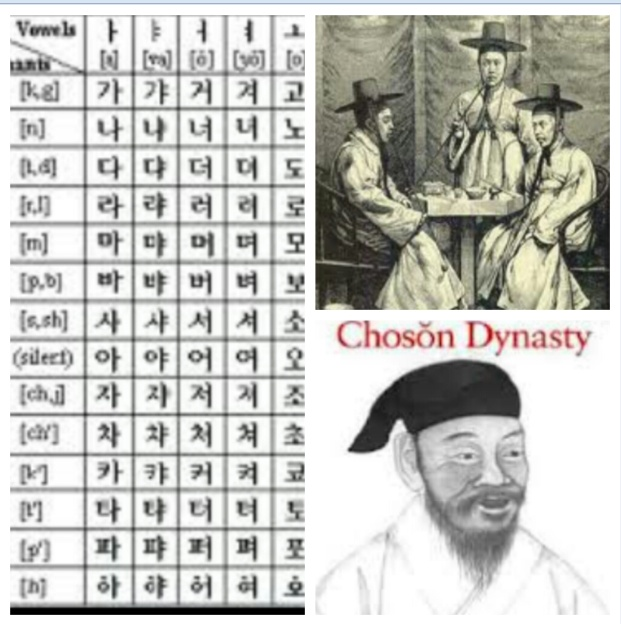 Choson, yangban, han'gul