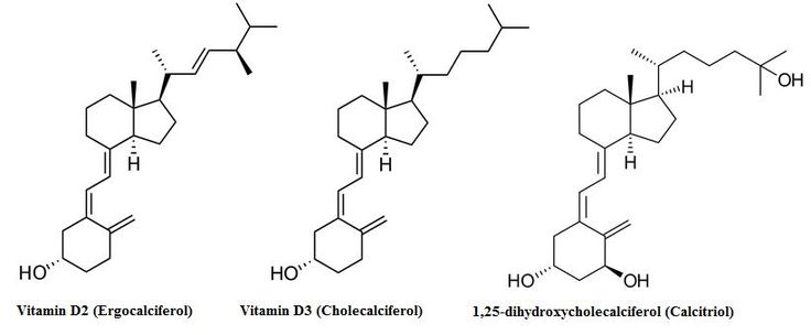 Vitamin D - Scientific Review on Usage, Dosage, Side Effects | Examine.com