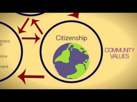 Social Change Model Song/Rap with Animation by Nick Nelson and Hayley Childress - YouTube