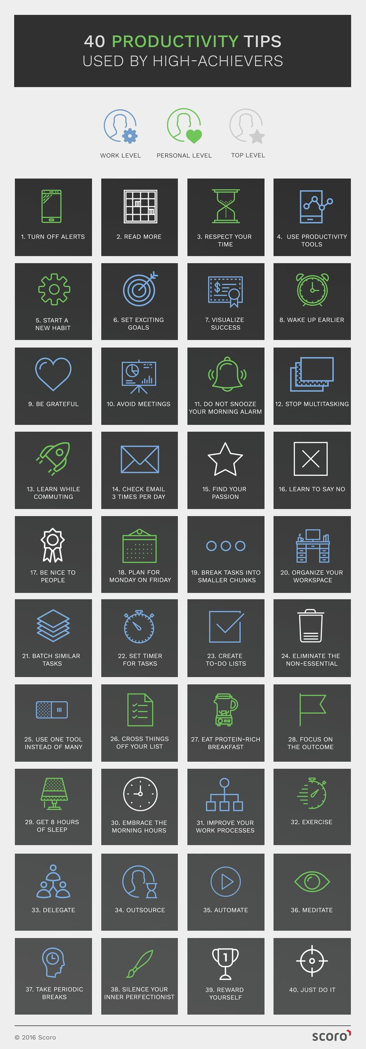 40 Productivity Tips Used by High-Achievers [Infographic]