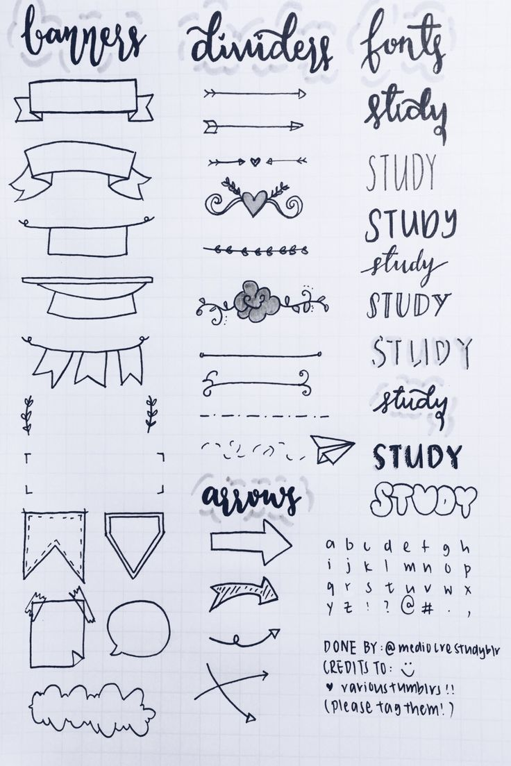"""mediocrestudyblr: """" so I did this up! my handwriting is malfunctioning today, but I tried. I decided to do a collection of these that I loved the most, especially after seeing it from other studyblrs...."""