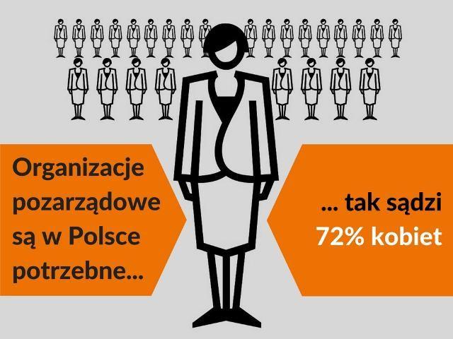 Kobiety, obudźmy swoją aktywność! - fakty.ngo.pl