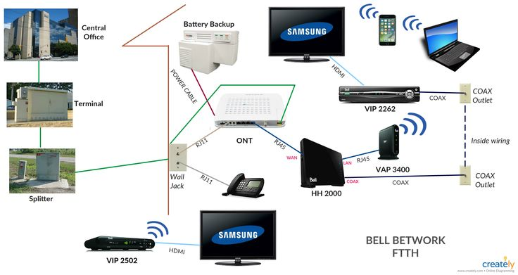 34 Fiber Optic Network Diagram