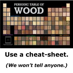 1043 best periodic tables taules peridiques images on pinterest periodic table of wood poster 35 x 23 inches periodic table of wood the wood database store urtaz Images