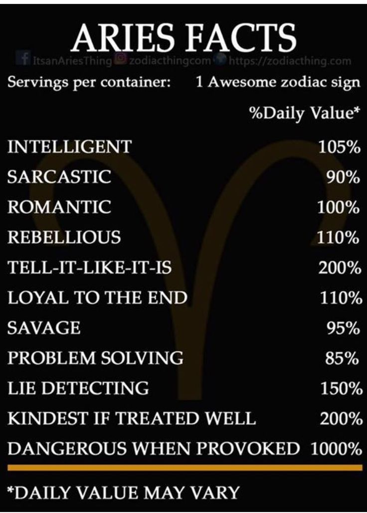Aries Ascendant; how you meet the public, your game face, how you handle new situations.