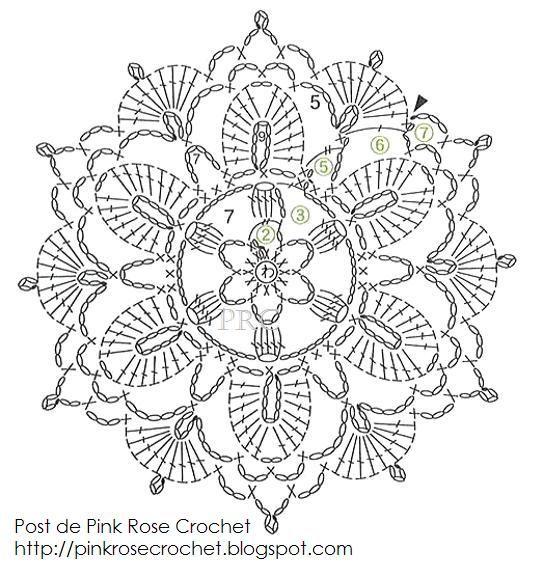 Best 25+ Crochet doily diagram ideas on Pinterest