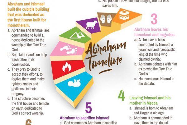 Pin On Islamic Kids Activities