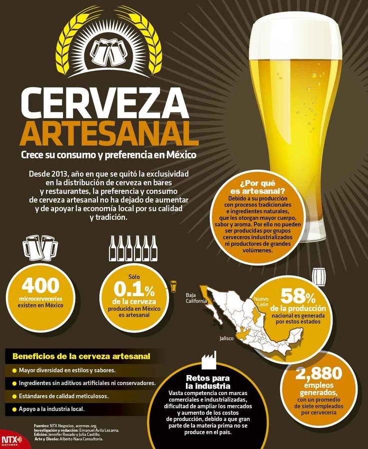 Cerveza Artesanal México 2016