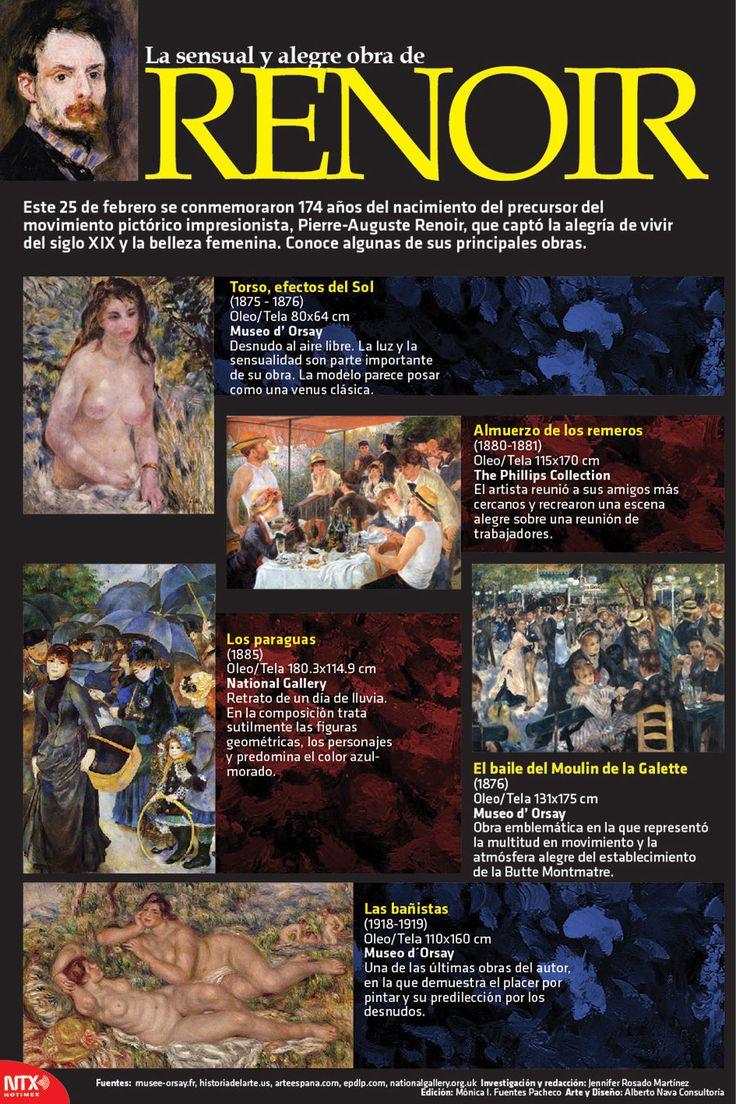 174 aniversario del nacimiento del precursor del #Impresionismo, Pierre-Auguste Renoir. #Infographic