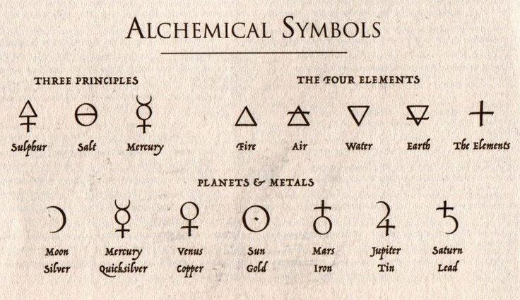 Alchemical Symbols {earth for a tattoo} | {DESIGN} | Pinterest