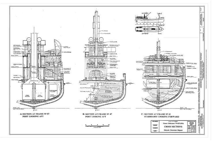 Image result for cross section profiles of a steam ship