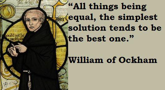 Lessons from Western Philosophers- Thomas Hobbes, Jeremy Bentham and William of Ockham