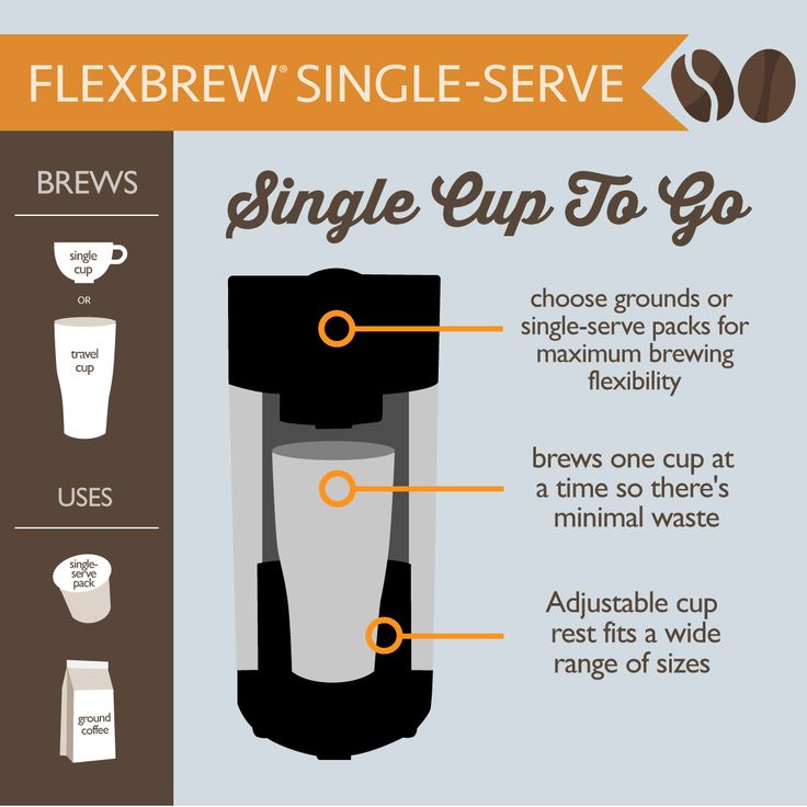 One-Cup Wonder: The FlexBrew® Single-Serve Coffee Maker & FlexBrew® giveaway contest