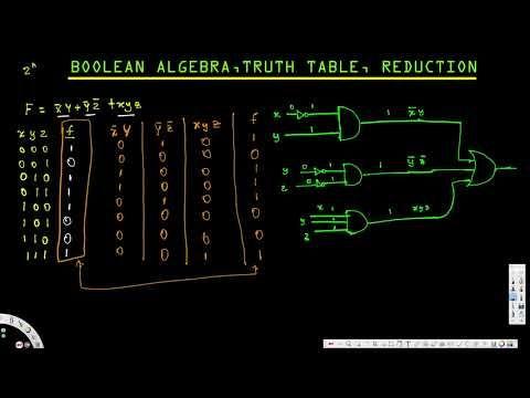 Boolean Algebra, Truth Table, Reduction - Digital Logic Design I