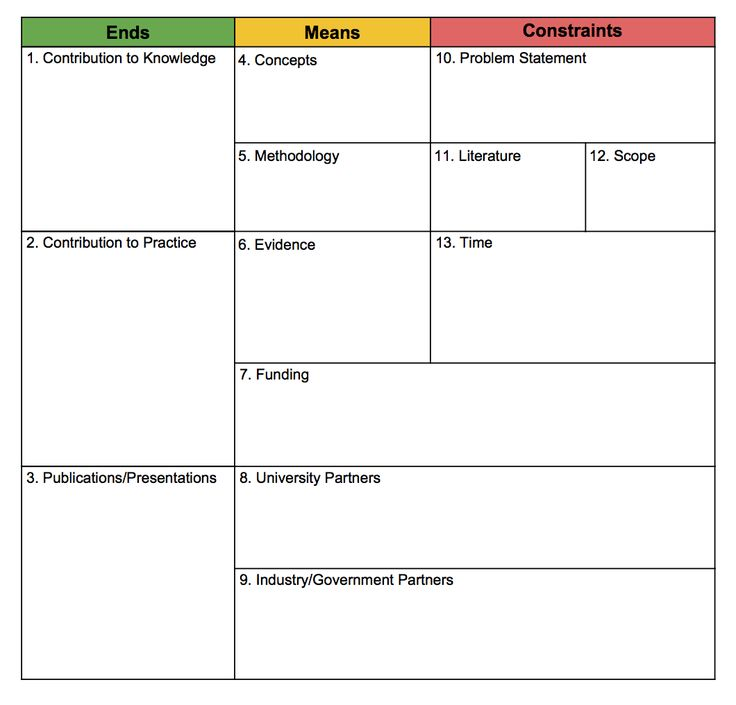 Image result for lean A3 templates L6S Pinterest Template - project stakeholder analysis template
