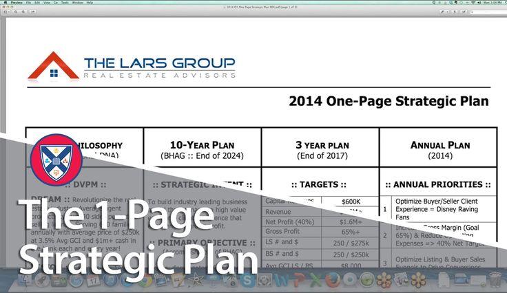 Strategic Discipline Blog