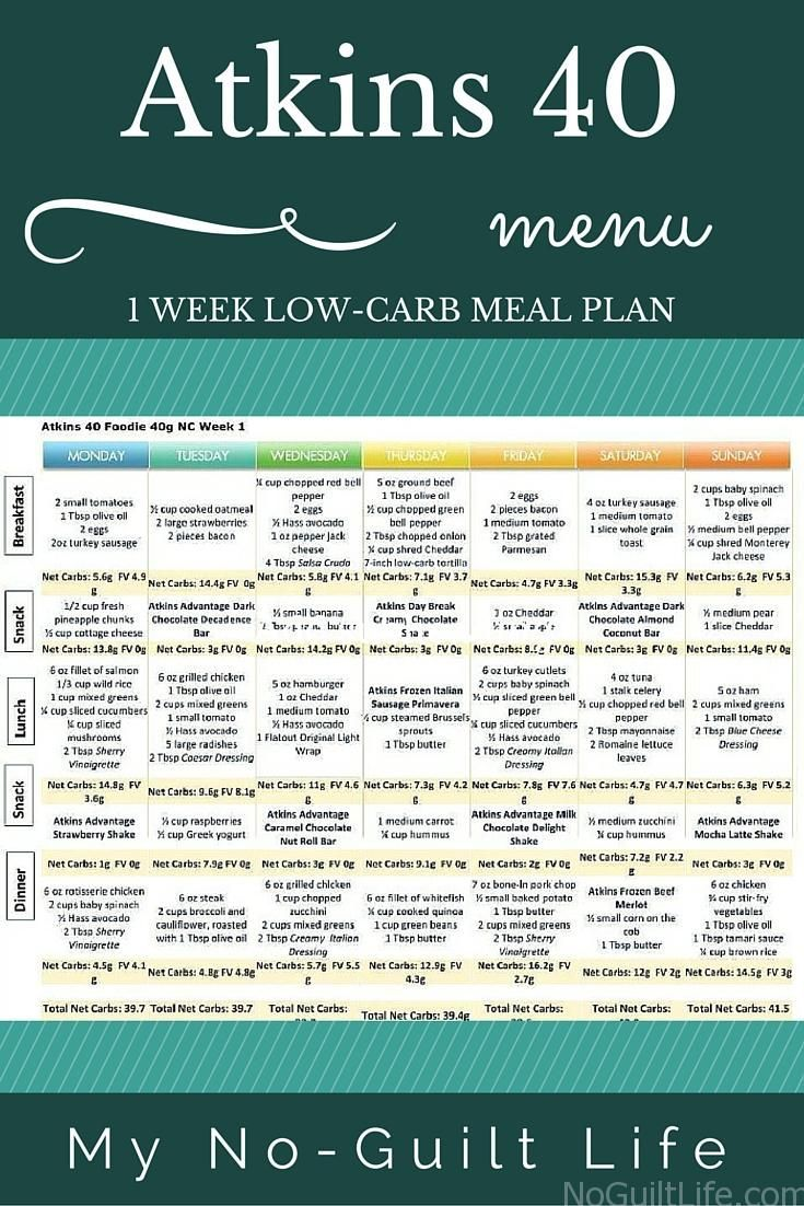 No Carb Diets, Atkins 40 Meal Plan, Low Carb