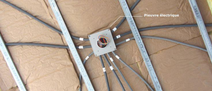 Pieuvre électrique Pro'Fil www.pro-fil.com