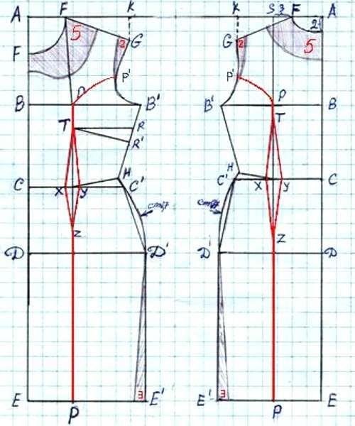 Cartamodelli di tubini - Schema tubino classico