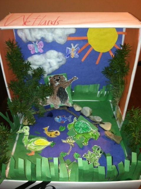 Kids Diorama With Details: Shoe Box & Diorama