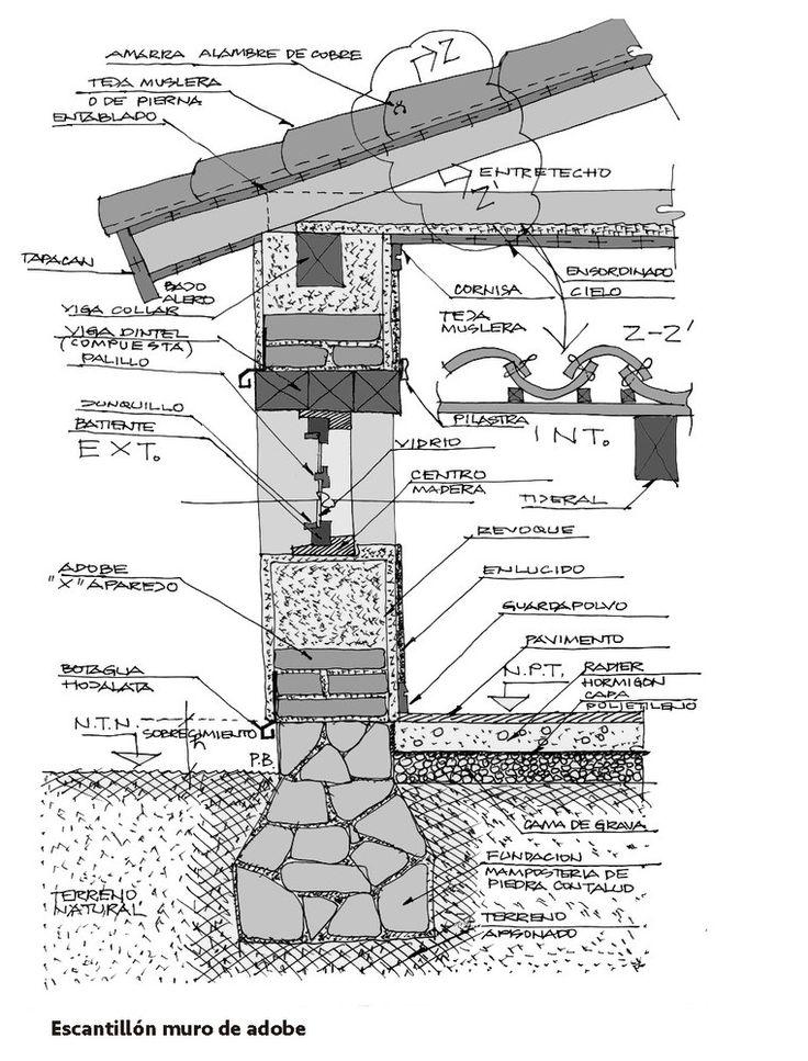 Galería de 17 Escantillones de Sistemas Constructivos que te ayudarán a materializar tus proyectos - 9