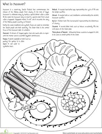 Satisfactory image in printable seder plate