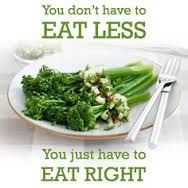 Its not about Eating less but Eating Right in Right Amounts at Right Time
