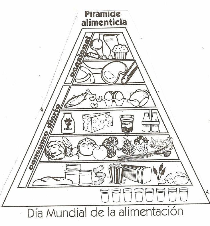 piramide alimenticia dibujos para colorear | Piramide colorear - Imagui