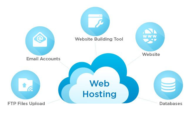 For Fast And Reliable Web Hosting Visit Us Web Hosting Became Easy We Provide Hosting At Affordab Website Hosting Web Design Website Hosting Hosting Services