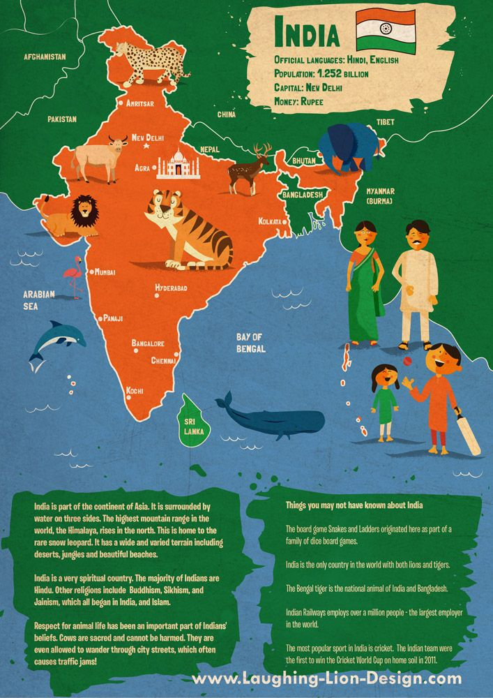 Illustrated Maps | Maps | Map, India map, Illustration