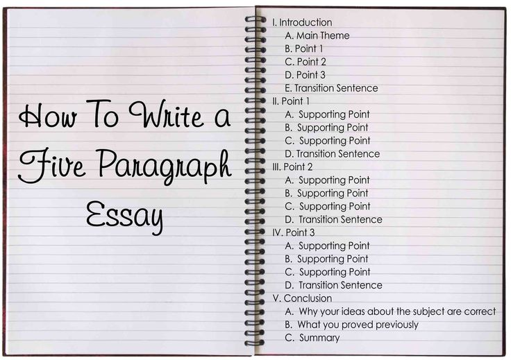 How to write a 5 paragraph essay, step by step with a free printable template