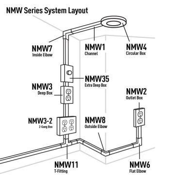 12 Best Images About Designer Electrical Conduit Quot Cable